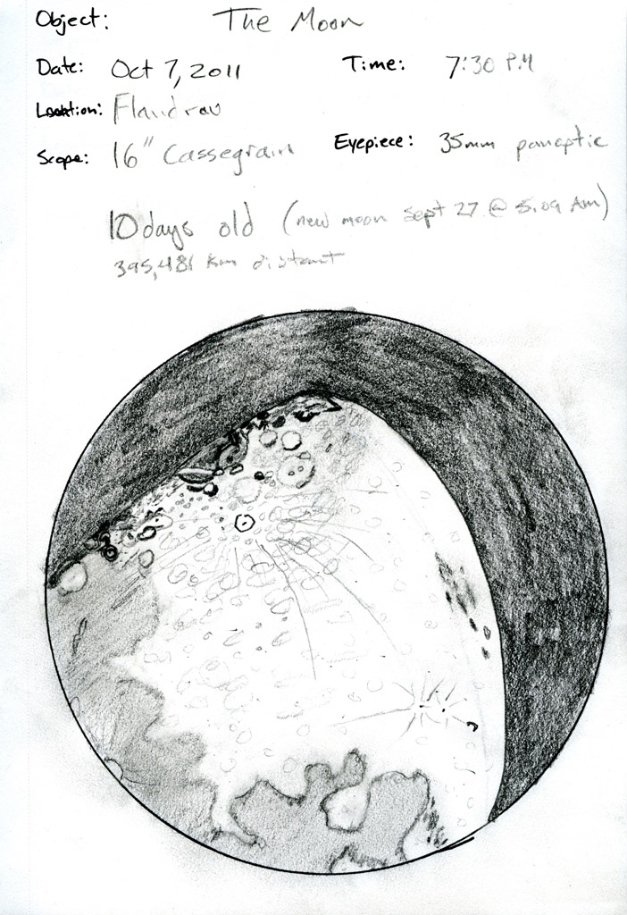 Sketch of the moon